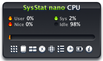 SysStat nano CPU