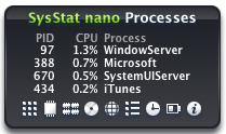 SysStat nano Processes